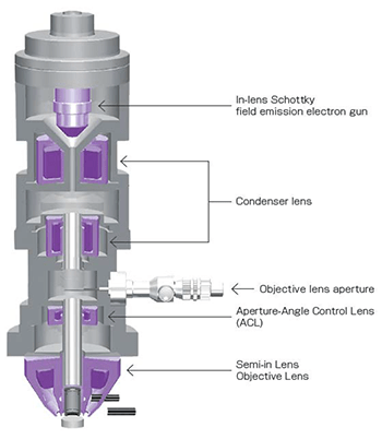 electron optical system