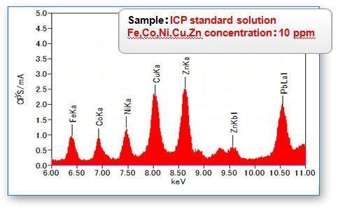 spectre du JSX-1000S